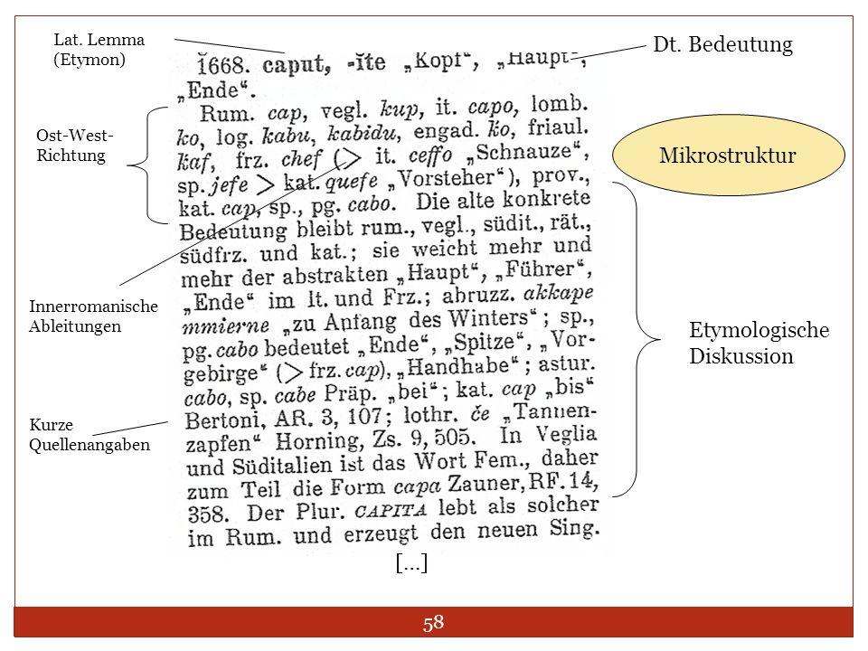 Dt. Bedeutung Mikrostruktur Etymologische Diskussion […] Lat. Lemma